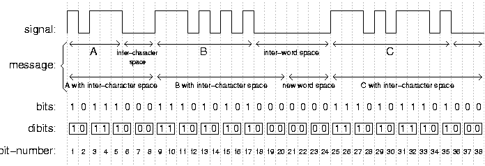 [timing Diagram]