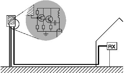 Fundamentals of the MiniWhip antenna